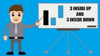 Learn FOREX - 3 Inside up and 3 Inside Down candlestick patterns