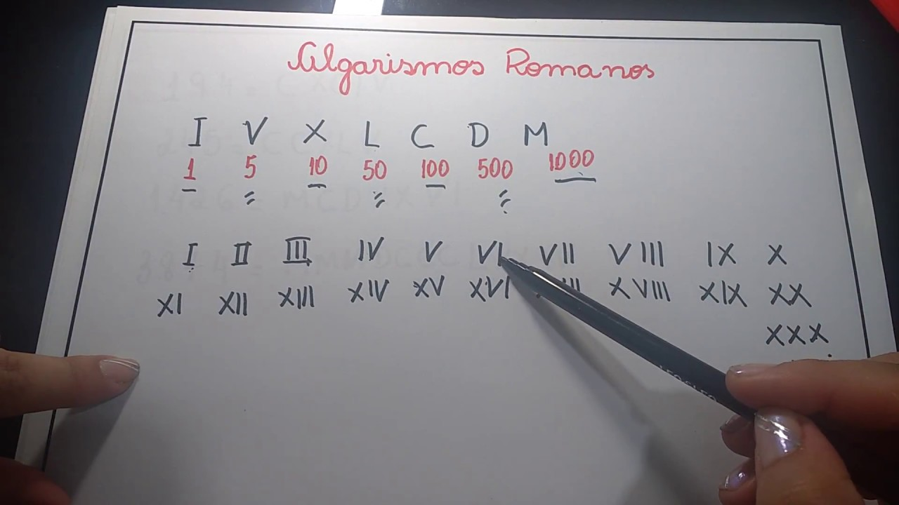 Data Em Numeros Romanos algarismos romanos