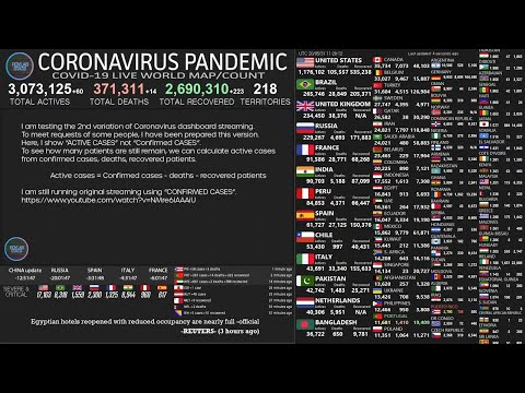 [LIVE] Active Cases - Coronavirus Pandemic : Real Time Counter, World Map, News