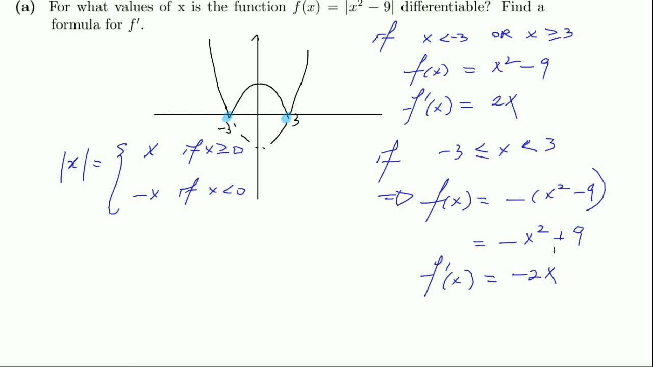 Q69a, Section 3.1, Single Variable Calculus, 7th Edition