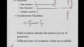 Module 3 Lecture 7 Power System Operations and Control