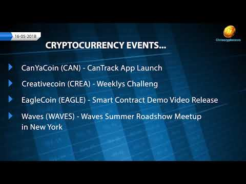 CryptoCurrency Events: 16-05-2018. Ripple (XRP) - TXF Trade & Treasury 2018 in Amsterdam