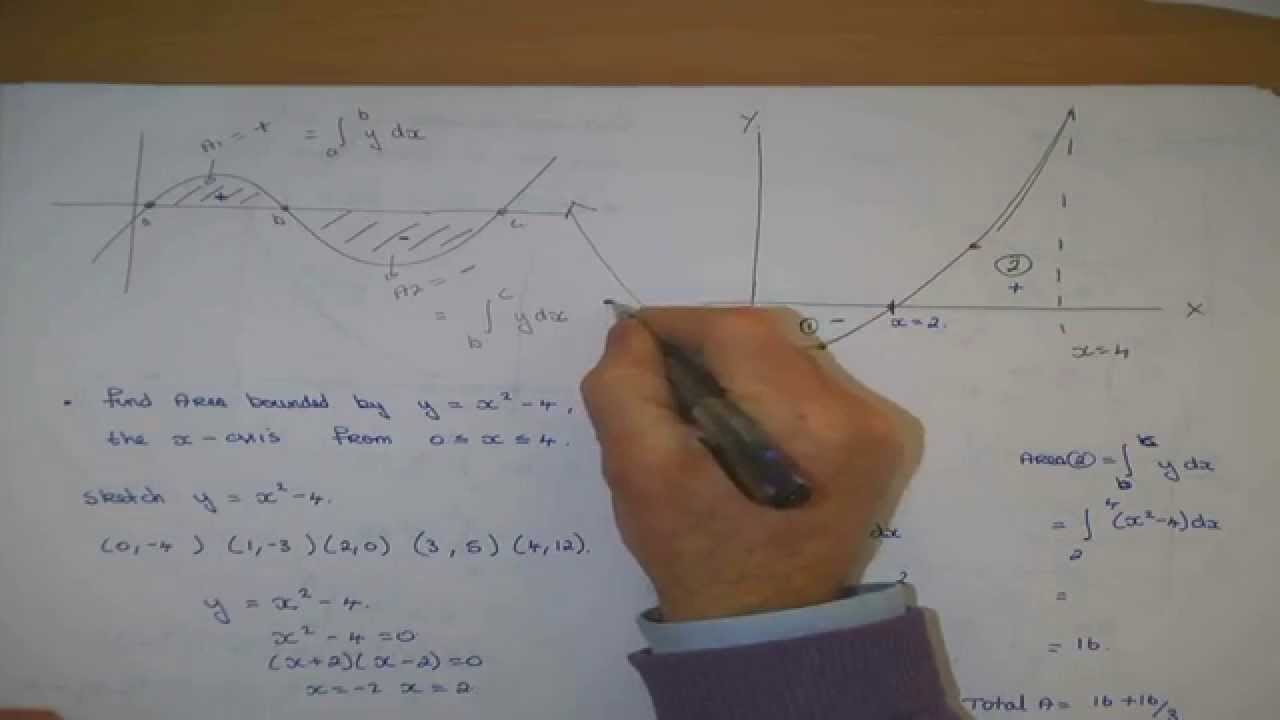 Leaving cert maths theorem of area and integration youtube leaving cert maths theorem of area and integration ccuart Image collections