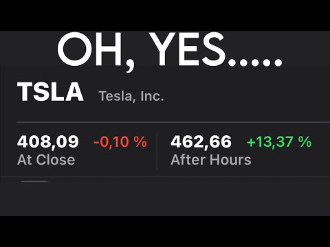 🔴 Tesla Stock Explodes Right Now: S&P500 CONFIRMED