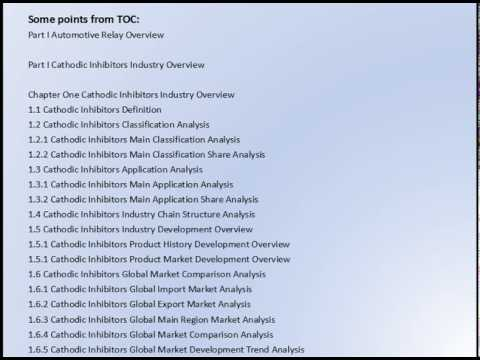 Cathodic Inhibitors Market Research Report 2016
