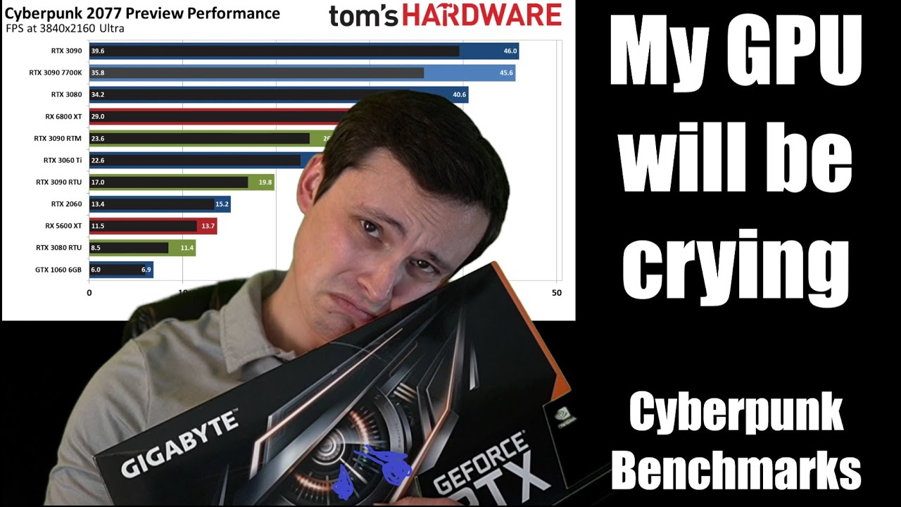 Cyberpunk 2077 Benchmarks are out! Can your PC handle it? (Final version should have better fps)