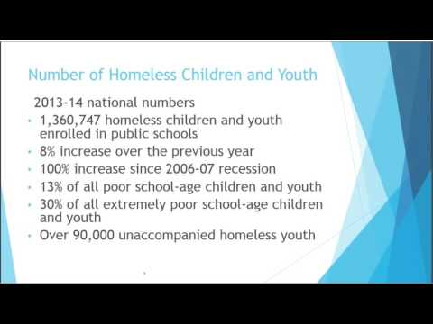 Financial Aid Policies and Practices for Homeless Youth
