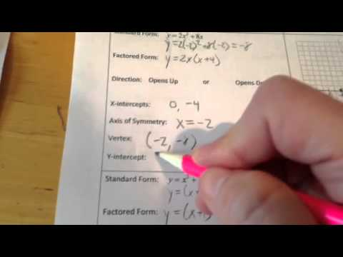 Graphing Parabolas in Factored Form Worksheet - YouTube
