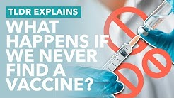 COVID: What Happens If We Never Discover a Vaccine? - TLDR News
