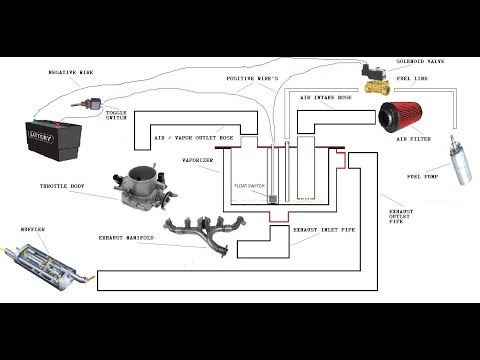 Fuel System Installation Checklist moreover Jeep Cherokee 4 0 1996 Specs And Images likewise Mercury Milan 3 0 2012 Specs And Images as well Know How String Trimmers how To Choose A String Trimmer moreover T3420459 Fuel filters possibly blocked. on gasoline engine