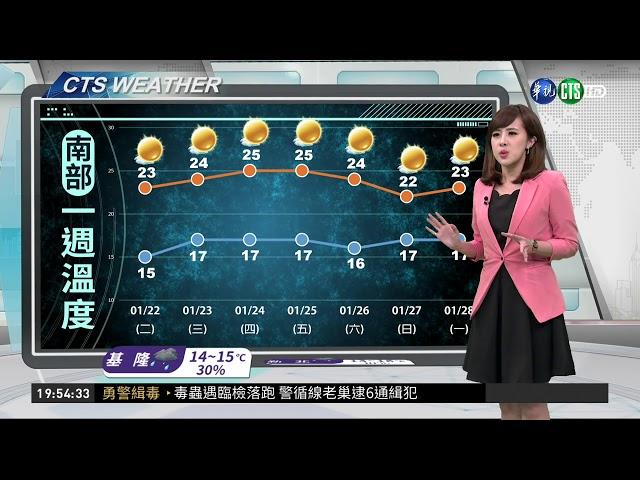 週二-週三清晨 冷氣團影響劇烈| 華視新聞 20190121