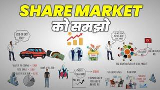 STOCK MARKET को समझो  | UNDERSTAND SHARE MARKET |  SHARE MARKET IN HINDI | INVESTING IN SHARE MARKET