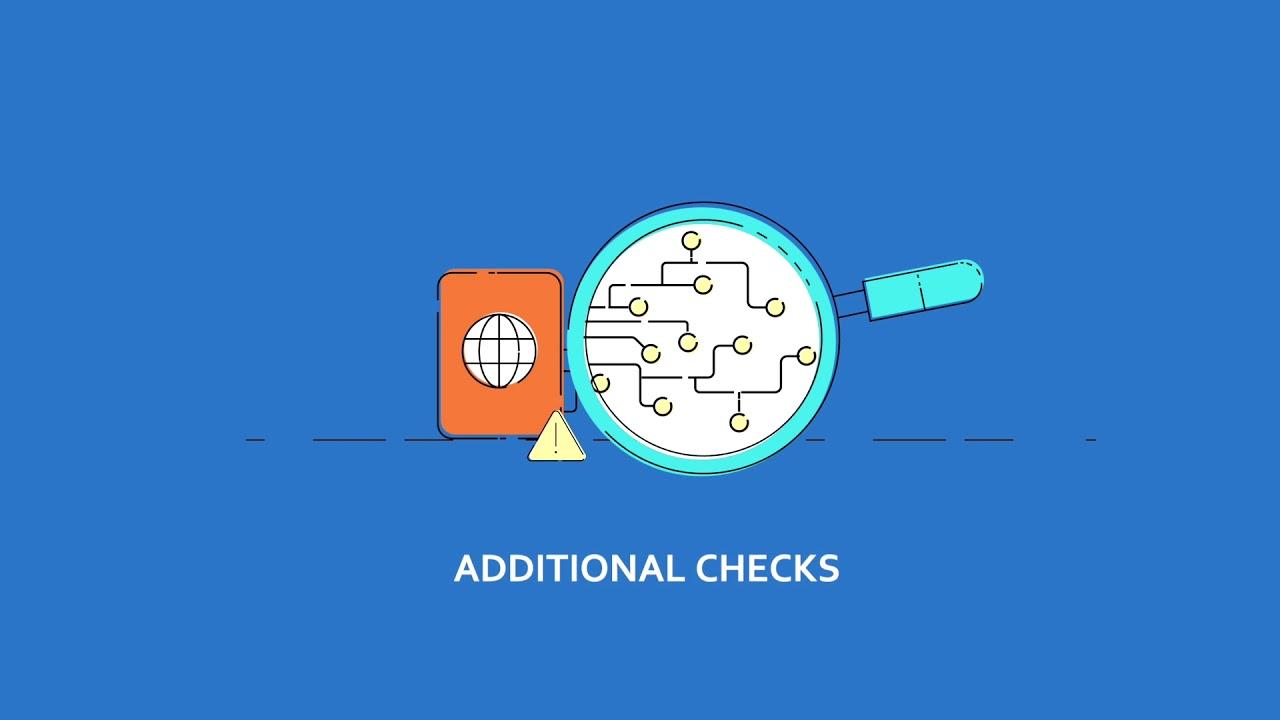 ETIAS - European Travel Information and Authorisation System
