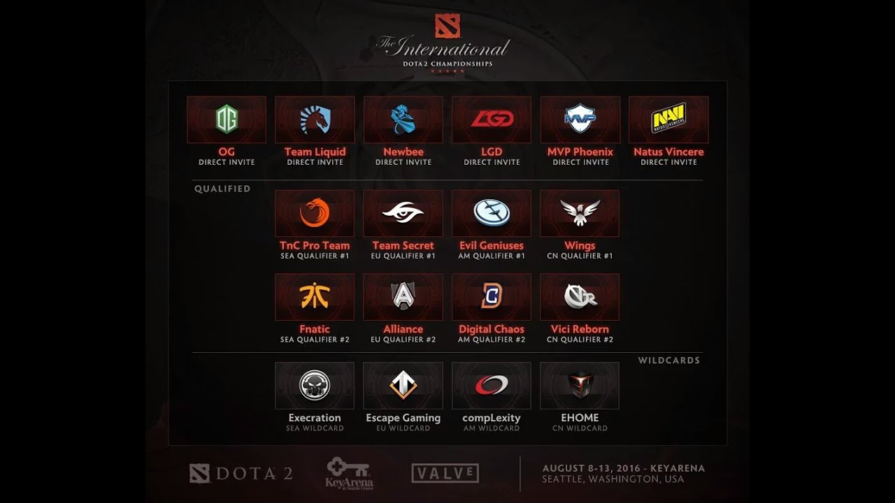 all the international 2016 teams ti6 is upon us dota 2 news