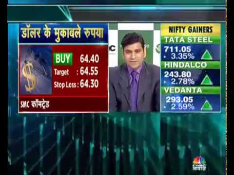 BEST COMMODITY ANALYST PICK DR. RAVI SINGH ON GOLD