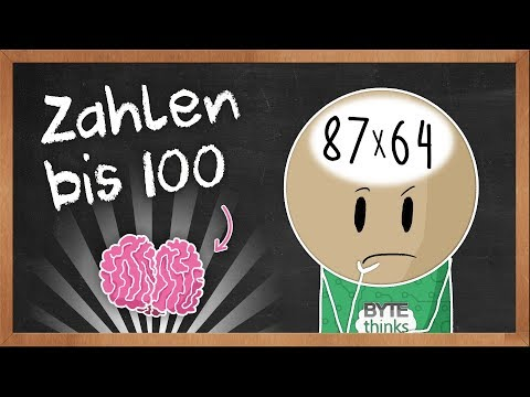 Kopfrechnen Multiplikation bis 100