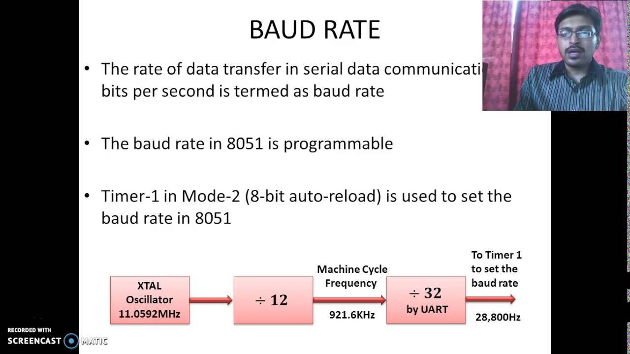 Baud rate setting in serial communication in 8051 - How to determine the baud rate of a serial port ...