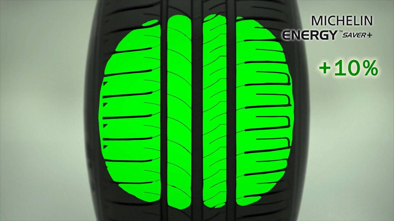 Image result for michelin energy saver + español