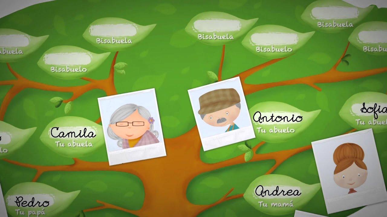 Arbol genealógico - YouTube