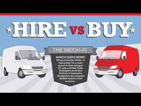 Van leasing - Hire vs Buy