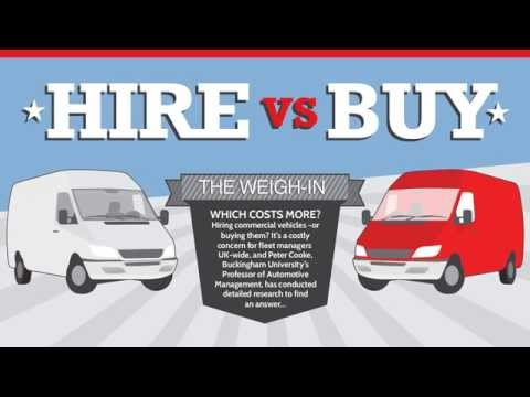 Van leasing - Hire vs Buy