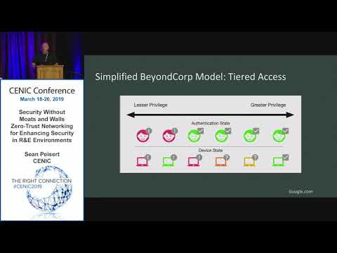 CENIC 2019: Zero-Trust Networking for Enhancing Security in R&E Environments (3/18/2019)