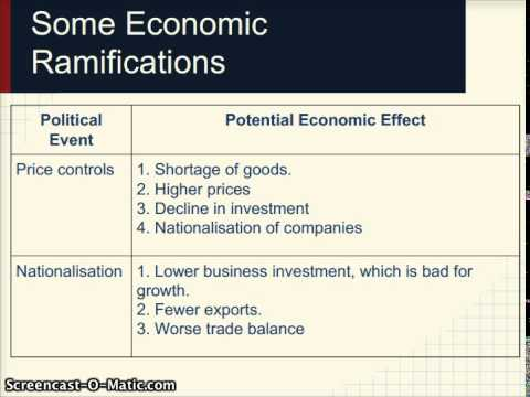 How Political Risk Affects An Economy