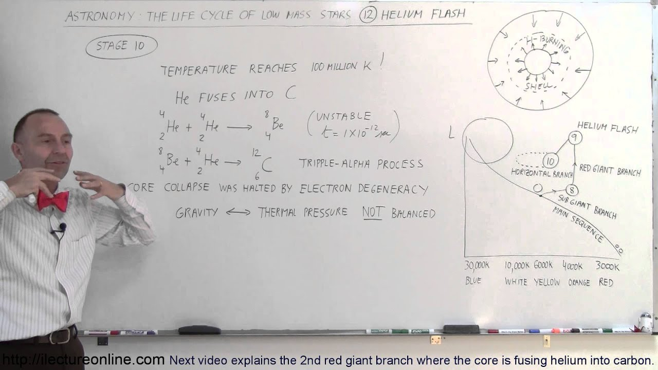 diagram of a low mass star life cycle electrical home wiring astronomy 12 17 helium flash stage 10