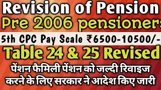 Revision of Pensions pre-2006 pensioners, Table 24 & 25 Revised