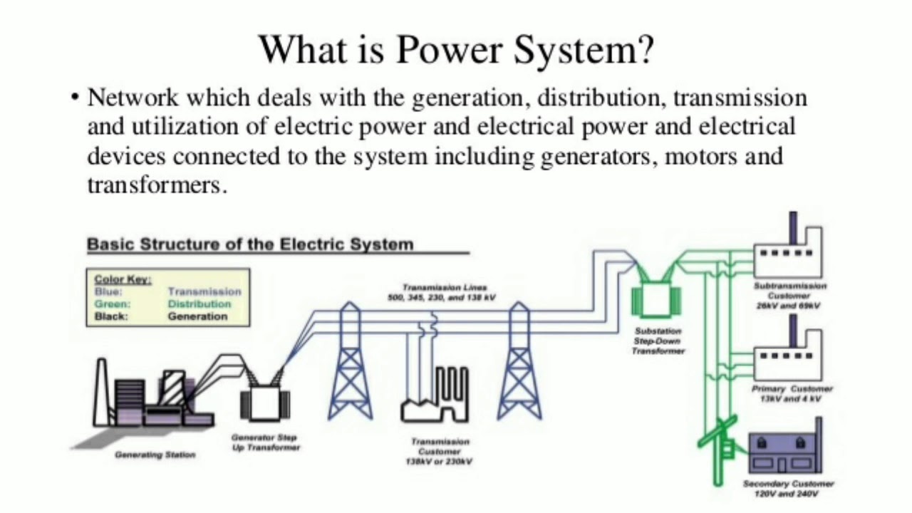 general structure of electrical power system Electricity -- the flow of electrical power -- is a secondary energy source generated by the conversion of primary sources of energy like fossil, nuclear, wind or solar keeping the power flowing to american homes and businesses is a critical necessity for everyday life and economic vitality.