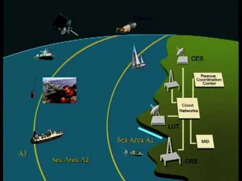 Global Maritime Distress And Safety System Trailer