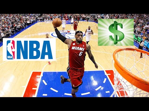 NBA Free Agency and Max Contracts: Introduction