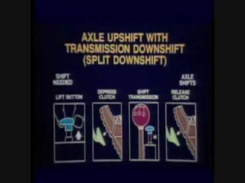 Eaton 2 Speed Axle Part 02