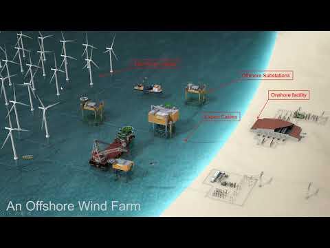 SUT Plus 26th November 2020 Offshore Wind, Hieu Le, Atkins