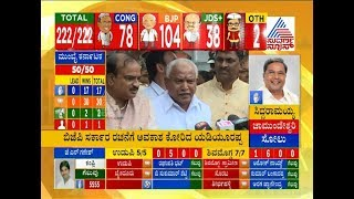 Elections Result LIVE: Governor Has Allowed BJP To Prove Majority, Says Ex-CM Yeddyurappa.
