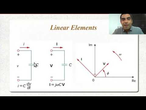 Circ1   04 Circuits Laws in phasor domain