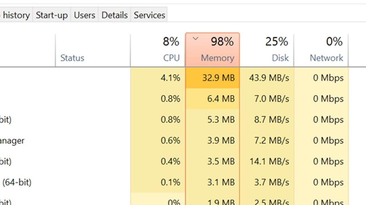 Cara Memeriksa RAM Komputer yang Eror di Windows