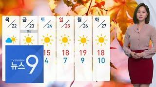 미세먼지 다시 기승…주 후반부턴 부쩍 추워져요 [뉴스 9]