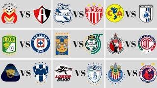 Mis PREDICCIONES para la JORNADA 5 LIGA MX torneo CLAUSURA 2019