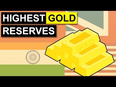 Top 20 Economies by Gold Reserves 2019