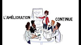 Comment travailler efficacement : La roue de Deming