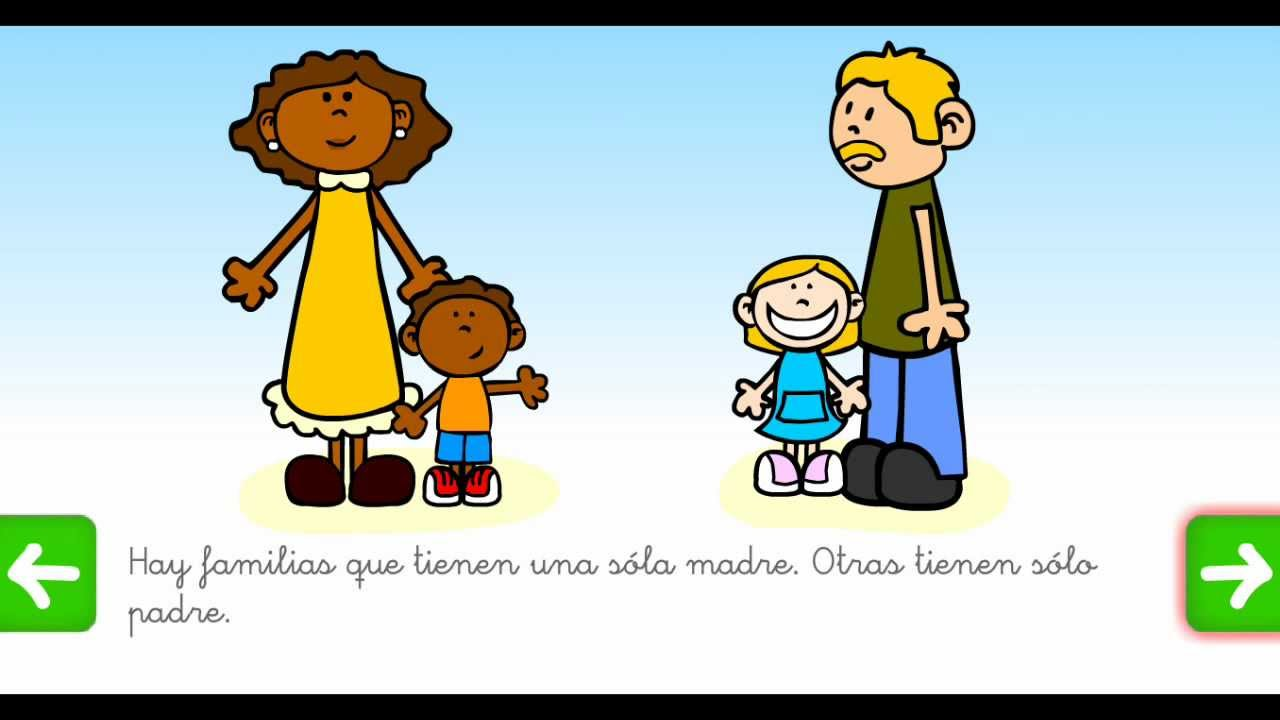 Aprendemos los diferentes tipos de familias con pelayo y su pandilla ...