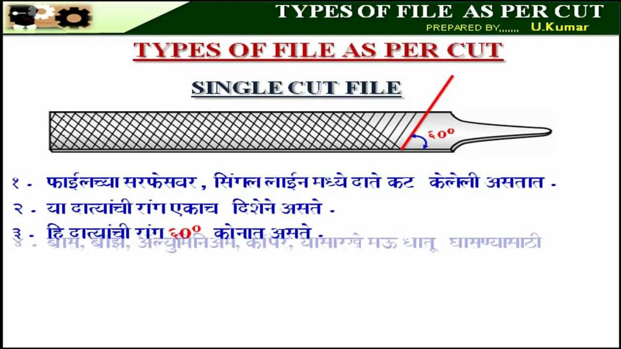 fitter lesson no 7 types of file as per cut youtube
