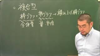 8 グラフの種類と特徴2【グラフ問題特別ゼミ 公立中高一貫校対策 24日間で完成 】|朝日学生新聞社