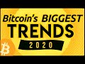 BITCOIN FINALLY BREAKING OUT!!! THE END of the BEAR TREND!??