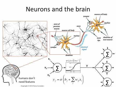 Neural Networks 4: McCulloch & Pitts neuron
