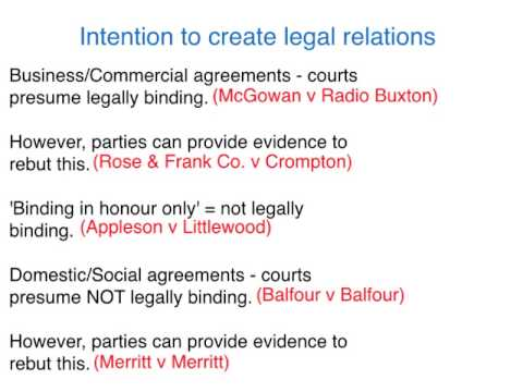 AS Law Lecture: Introduction to Contract Law