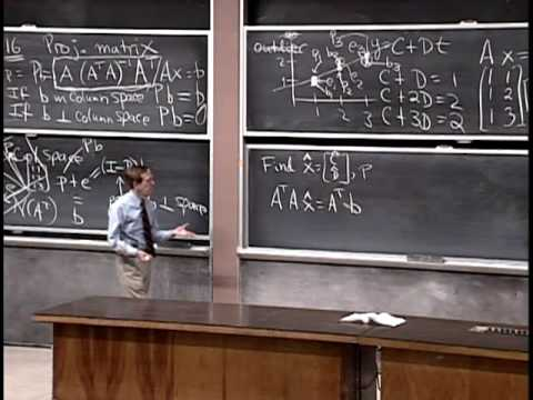 mit opencourseware linear algebra Linear algebra - communications intensive (spring 2004) undergraduate  18075  linear partial differential equations: analysis and numerics (fall 2014.
