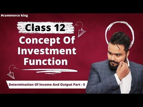 #64, important terms:-aggregate demand & concepts (Class 12 macroeconomics)