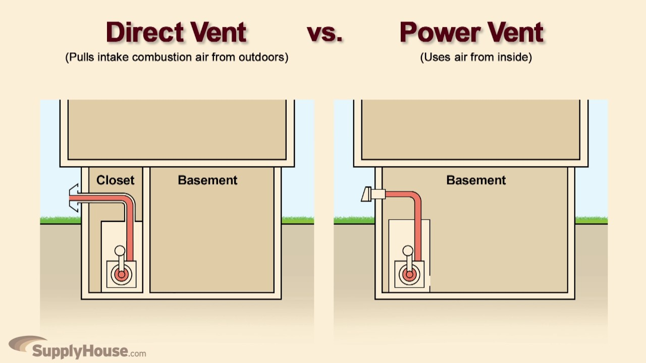 high efficiency furnace venting diagram how to make phasor for boilers and water heaters - youtube
